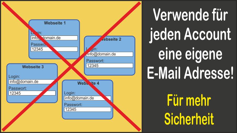 Suche nach der E-Mail-Adresse der Webseiten